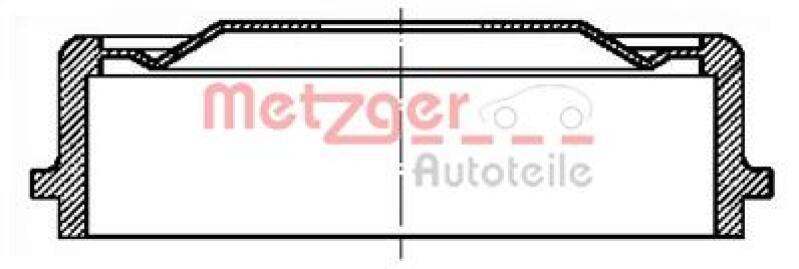 2x METZGER Bremstrommel