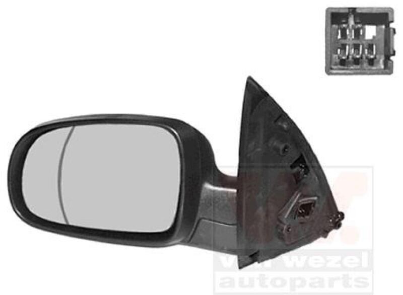 Außenspiegel