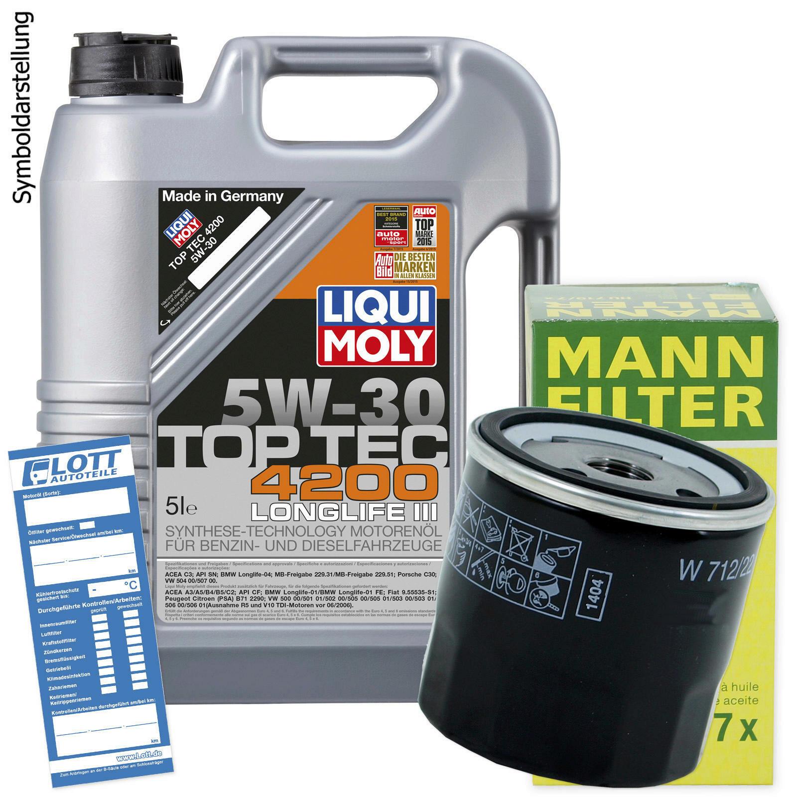 Ölwechsel Set Castrol Motoröl + MANN Ölfilter + Ablassschraube