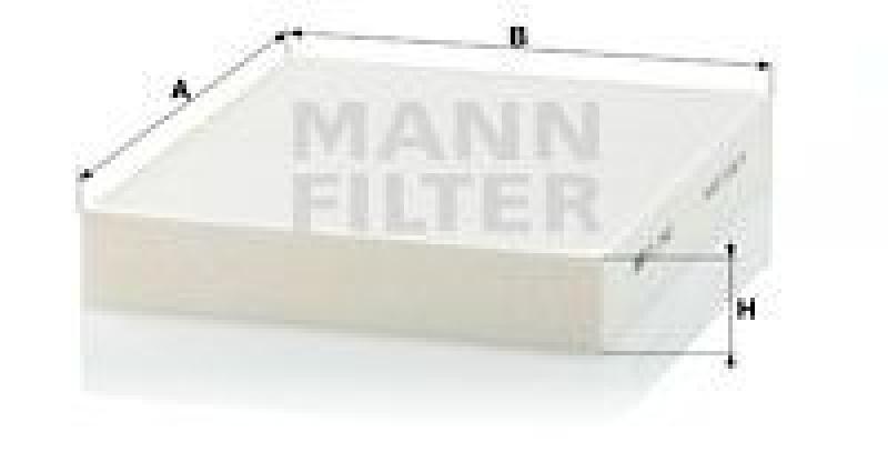 MANN-FILTER Innenraumfilter Filter Innenraumluft
