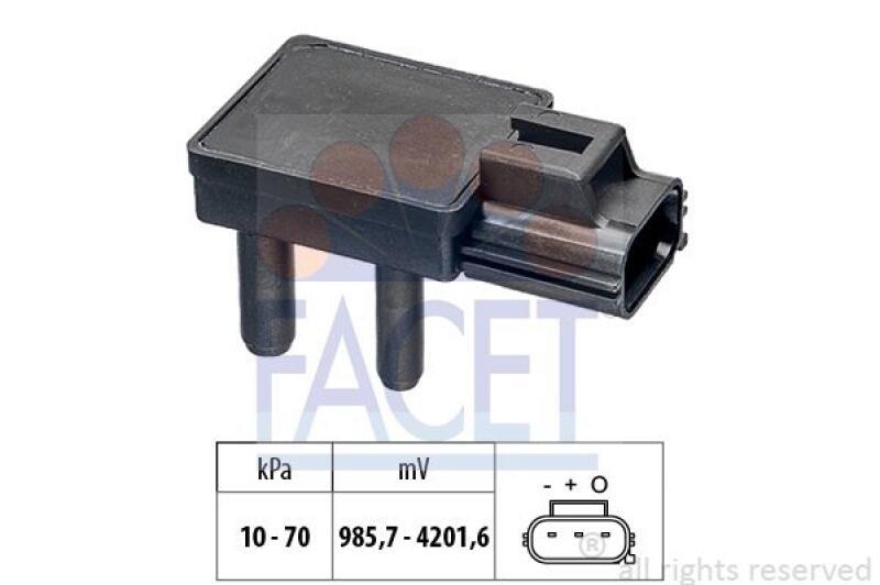 FACET Sensor, Abgasdruck